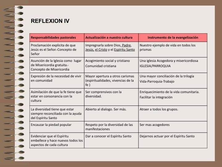 2-reflexiones-ev-gaudium_170916-001