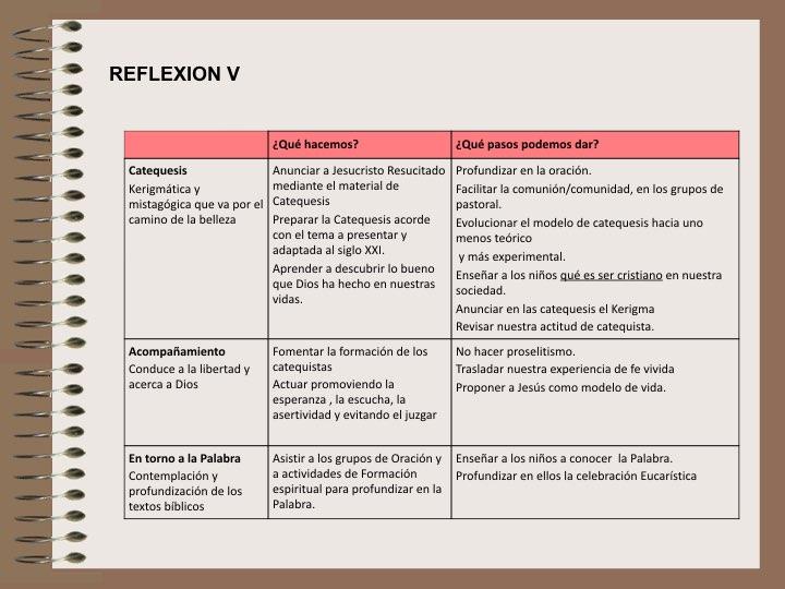 2-reflexiones-ev-gaudium_170916-002